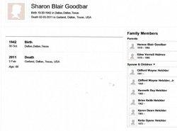 Sharon Blair <i>Goodbar</i> Hetchler