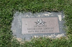Taylor Lynn Simmons