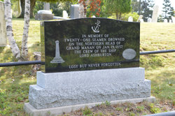 North Head Cemetery