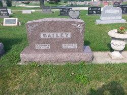 Clifford Woodrow Bailey