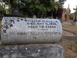 William F. A. Allen