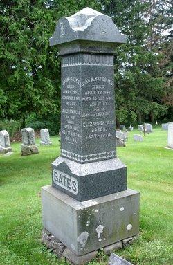 John J. Bates
