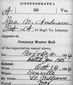 Pvt George W. Anderson