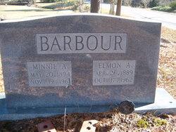 Elmon Argo Barbour