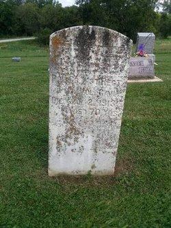 George W. Sylvester