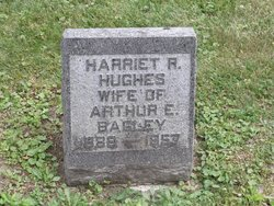 Harriet Rosetta Jane Hattie <i>Hughes</i> Bagley
