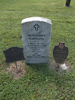Pvt Benjamin Hawkins