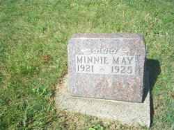 Minnie May Anderson