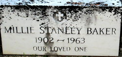 Millie <i>Stanley</i> Baker