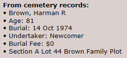 Harman Roy Brown