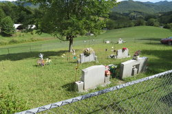 Rice Family Cemetery