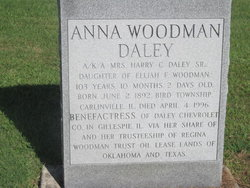 Anna <i>Woodman</i> Daley