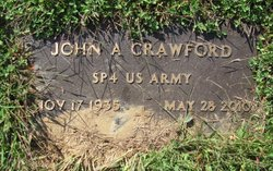 John Anderson Crawford