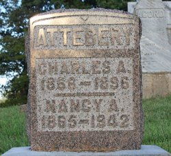 Charles Ancil Atteberry