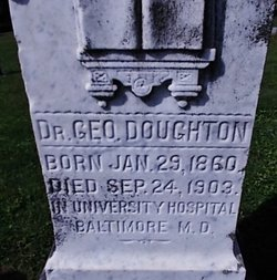 Dr George Doughton