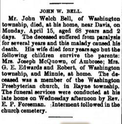 John Welsh Bell