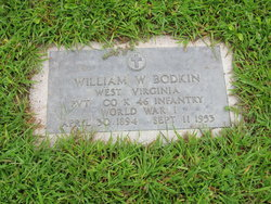 William Wesley Bodkin