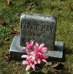 Fannie May Archer