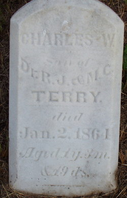 Charles W. Terry