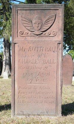 Ruth <i>Miller</i> Ball
