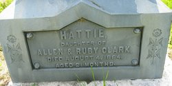 Hattie Clark