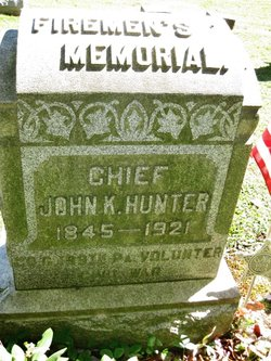 John Kirk Hunter