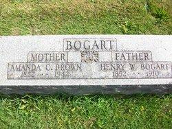 Henry W. Bogart