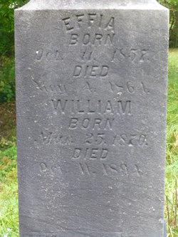 William Silliman