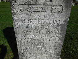 John H. Simmons