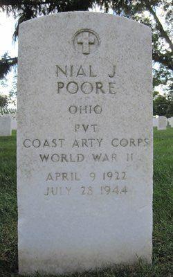 Nial J Poore