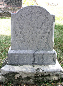 Harry O. Brown