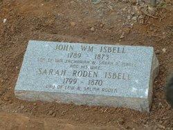 John William Isbell
