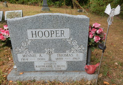 Minnie A. <i>Fonda</i> Hooper