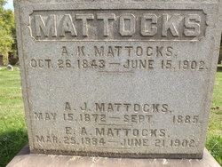 A. K. Mattocks