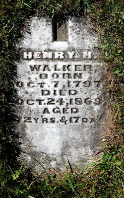 Henry Hardin Walker