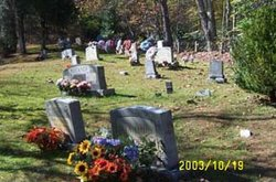 W. R. Buckner Cemetery