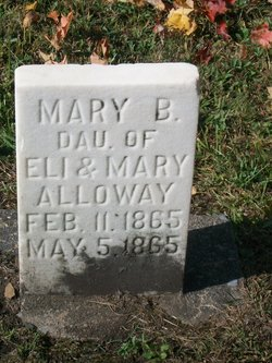 Mary Belle Alloway