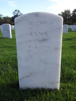 Anna Abbate