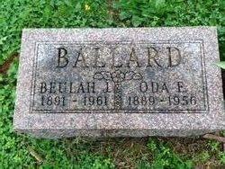 Oda E. Ballard