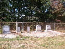 Page Family Cemetery