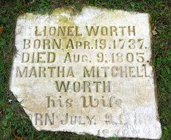 Martha <i>Mitchell</i> Worth