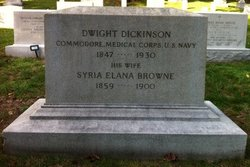 Dwight E Dickinson