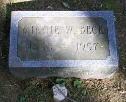 Minnie E <i>Raines</i> Beck