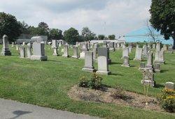 Saint Matthew Evangelical Lutheran Church Cemetery