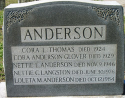 Loleta M Anderson