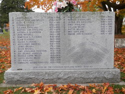 Haviland Family Cemetery