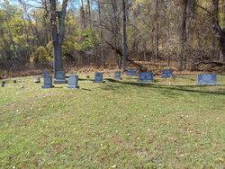 Kesner Family Cemetery