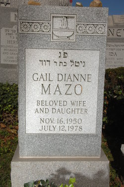 Gail <i>Sandler</i> Mazo