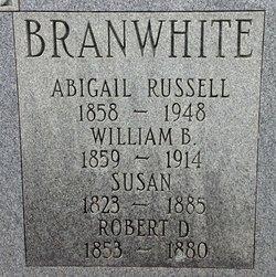 Robert Davies Branwhite