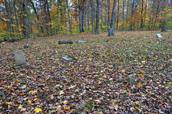 Brummett Cemetery